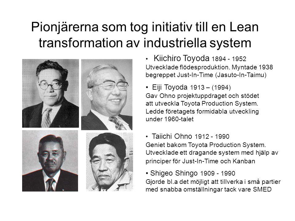 Pionjärerna som tog initiativ till en Lean transformation av industriella system Kiichiro Toyoda 1894 - 1952 Utvecklade flödesproduktion.