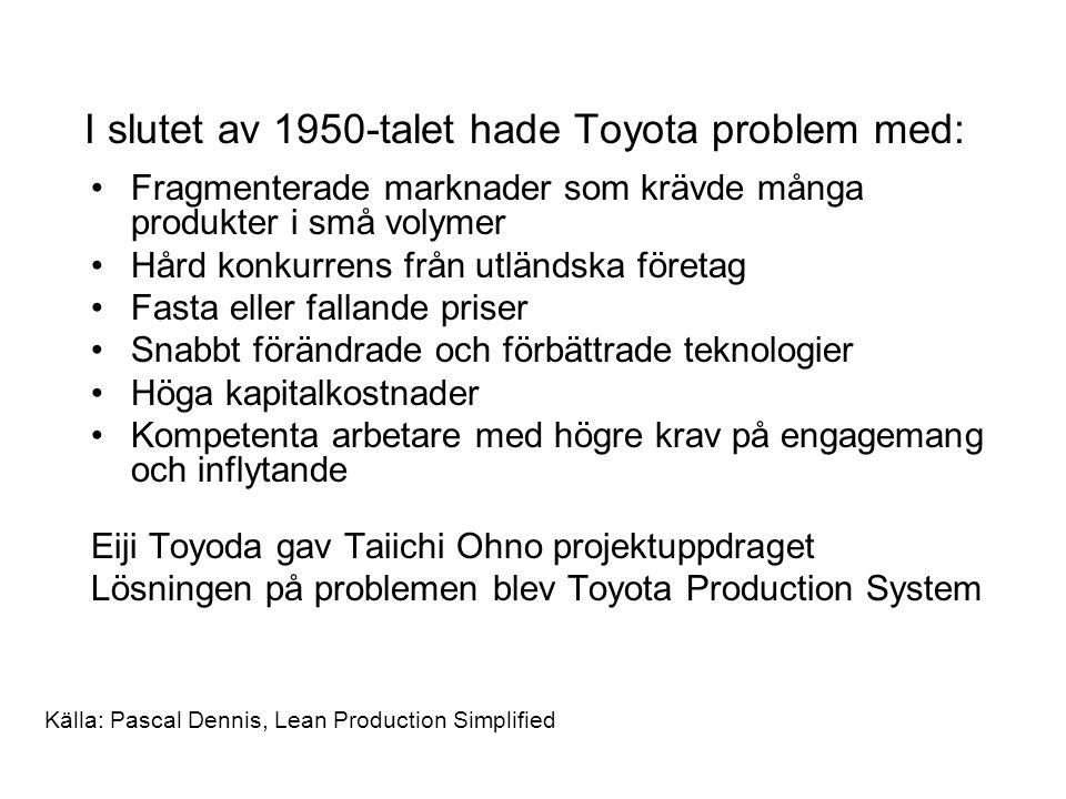 I slutet av 1950-talet hade Toyota problem med: Fragmenterade marknader som krävde många produkter i små volymer Hård konkurrens från utländska företag Fasta eller fallande priser Snabbt förändrade och förbättrade teknologier Höga kapitalkostnader Kompetenta arbetare med högre krav på engagemang och inflytande Eiji Toyoda gav Taiichi Ohno projektuppdraget Lösningen på problemen blev Toyota Production System Källa: Pascal Dennis, Lean Production Simplified
