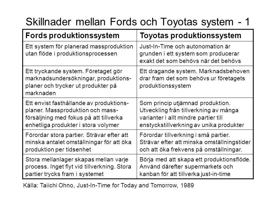 Skillnader mellan Fords och Toyotas system - 1 Fords produktionssystemToyotas produktionssystem Ett system för planerad massproduktion utan flöde i produktionsprocessen Just-In-Time och autonomation är grunden i ett system som producerar exakt det som behövs när det behövs Ett tryckande system.
