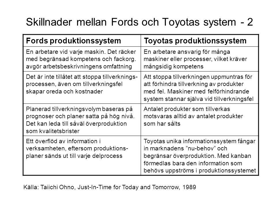 Skillnader mellan Fords och Toyotas system - 2 Fords produktionssystemToyotas produktionssystem En arbetare vid varje maskin.