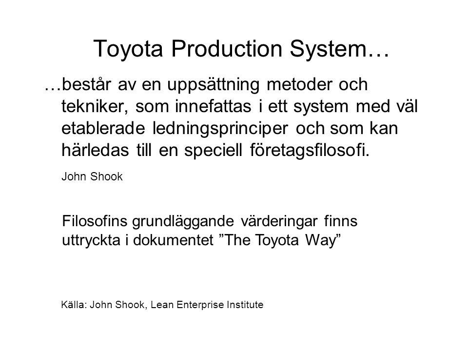 Toyota Production System… …består av en uppsättning metoder och tekniker, som innefattas i ett system med väl etablerade ledningsprinciper och som kan härledas till en speciell företagsfilosofi.