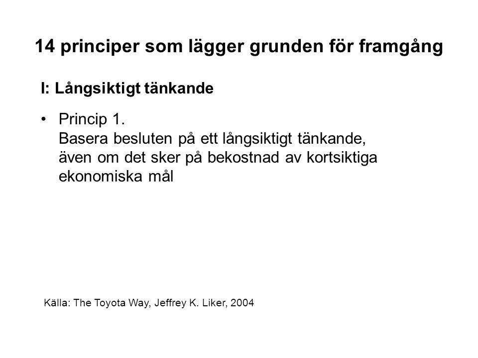I: Långsiktigt tänkande Princip 1.