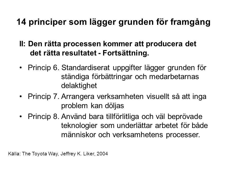 14 principer som lägger grunden för framgång II: Den rätta processen kommer att producera det det rätta resultatet - Fortsättning.