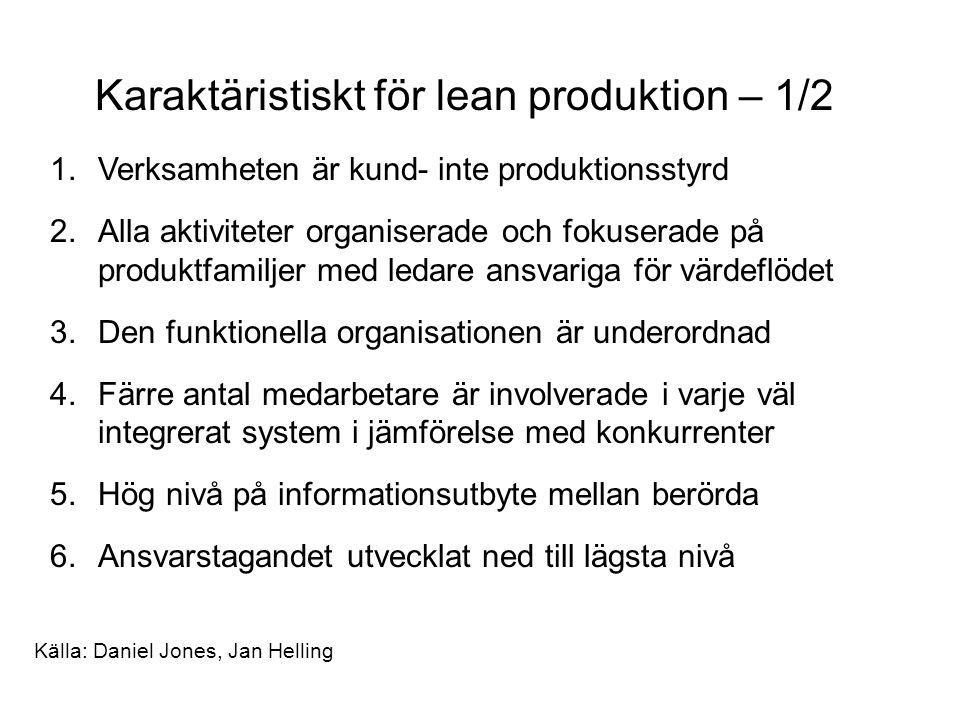 Karaktäristiskt för lean produktion – 1/2 1.Verksamheten är kund- inte produktionsstyrd 2.Alla aktiviteter organiserade och fokuserade på produktfamiljer med ledare ansvariga för värdeflödet 3.Den funktionella organisationen är underordnad 4.Färre antal medarbetare är involverade i varje väl integrerat system i jämförelse med konkurrenter 5.Hög nivå på informationsutbyte mellan berörda 6.Ansvarstagandet utvecklat ned till lägsta nivå Källa: Daniel Jones, Jan Helling