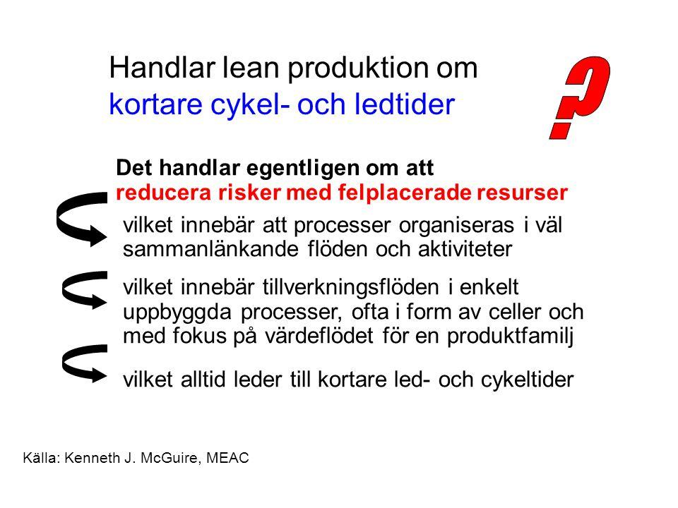 Handlar lean produktion om kortare cykel- och ledtider Det handlar egentligen om att reducera risker med felplacerade resurser vilket innebär att processer organiseras i väl sammanlänkande flöden och aktiviteter vilket innebär tillverkningsflöden i enkelt uppbyggda processer, ofta i form av celler och med fokus på värdeflödet för en produktfamilj vilket alltid leder till kortare led- och cykeltider Källa: Kenneth J.