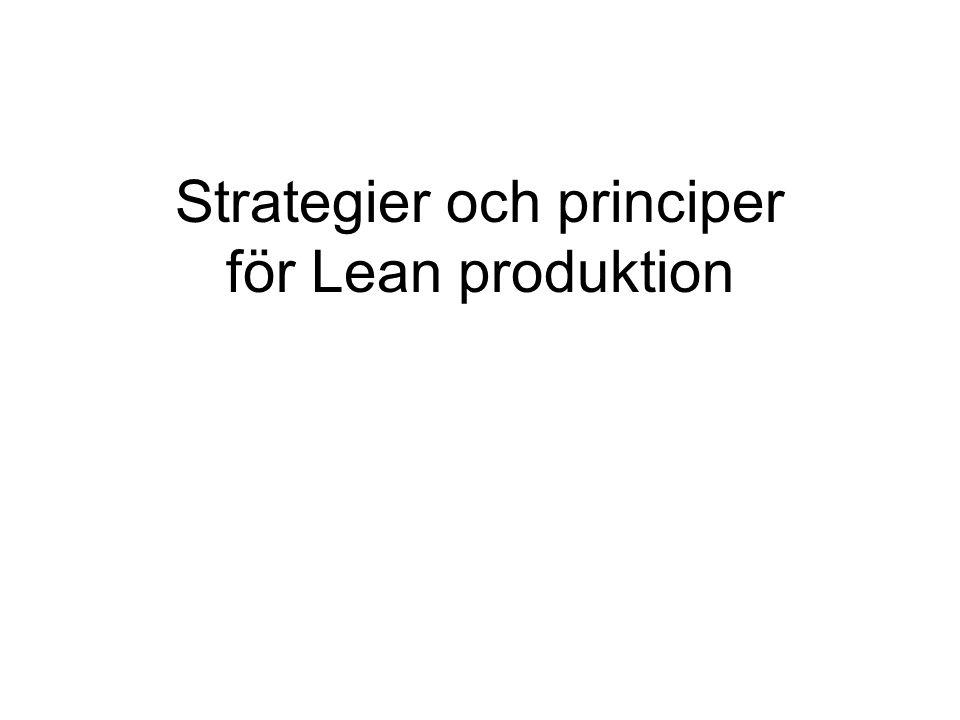 Strategier och principer för Lean produktion