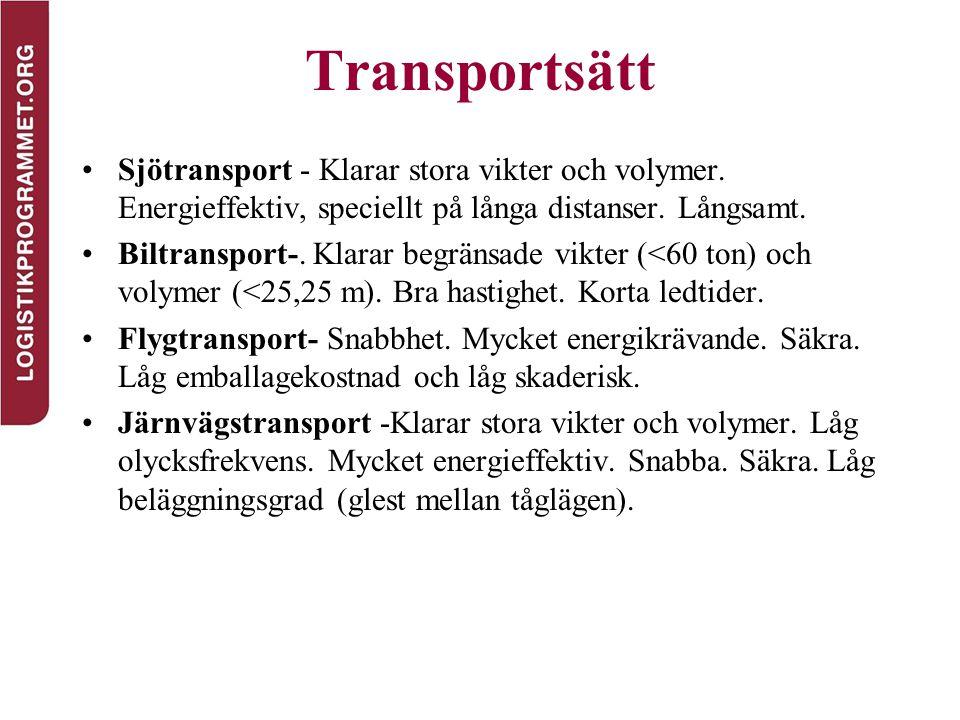 Transportsätt Sjötransport - Klarar stora vikter och volymer. Energieffektiv, speciellt på långa distanser. Långsamt. Biltransport-. Klarar begränsade
