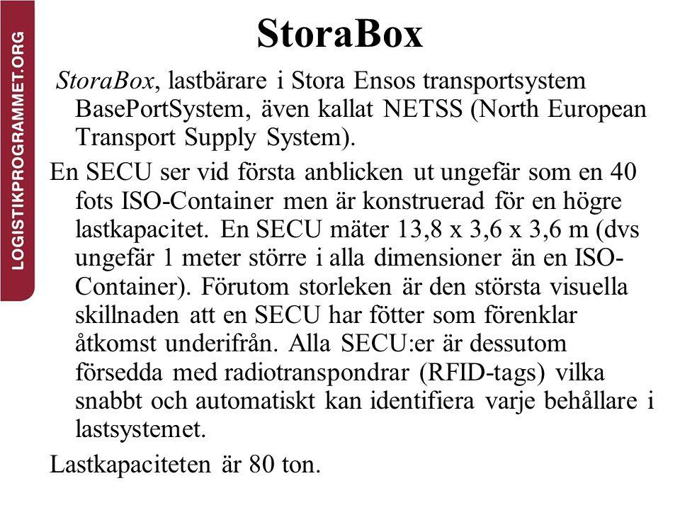 StoraBox StoraBox, lastbärare i Stora Ensos transportsystem BasePortSystem, även kallat NETSS (North European Transport Supply System). En SECU ser vi