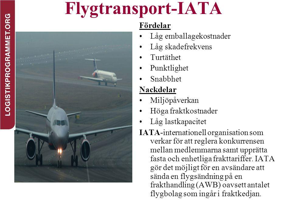 Flygtransport-IATA Fördelar Låg emballagekostnader Låg skadefrekvens Turtäthet Punktlighet Snabbhet Nackdelar Miljöpåverkan Höga fraktkostnader Låg la