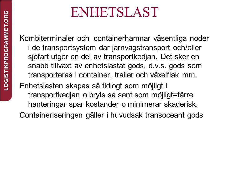 Terminologi Tågvikt Den sammanlagda vikten av tåget.