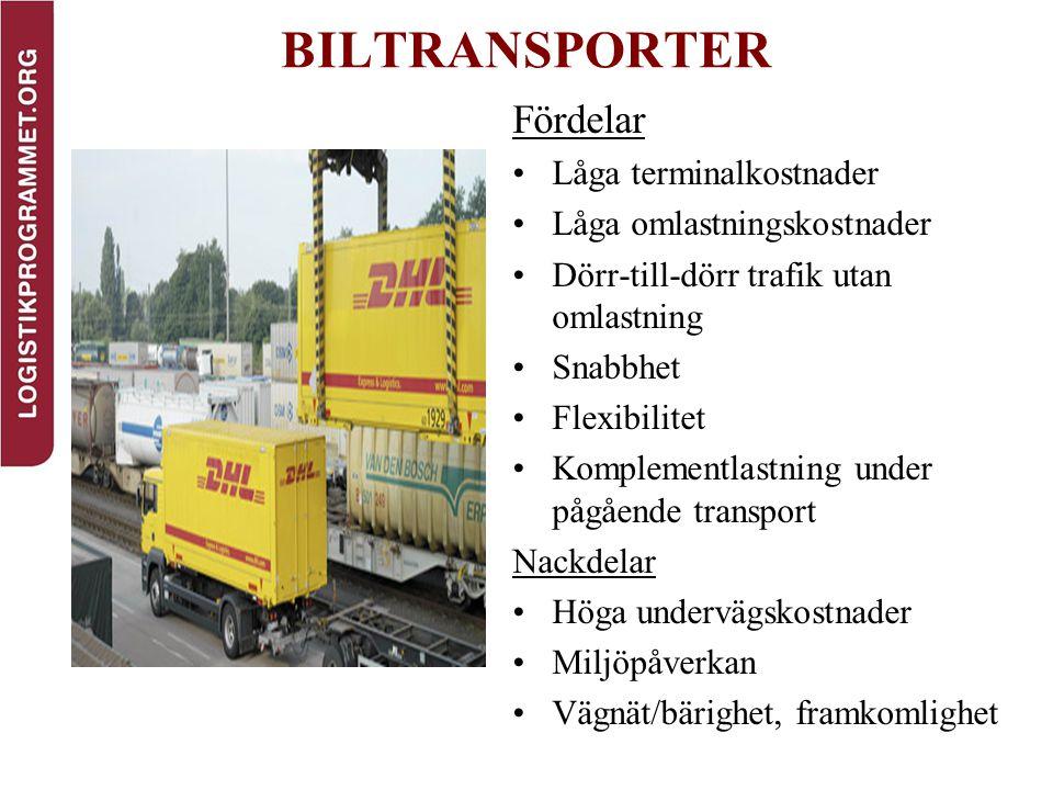 BILTRANSPORTER Fördelar Låga terminalkostnader Låga omlastningskostnader Dörr-till-dörr trafik utan omlastning Snabbhet Flexibilitet Komplementlastnin
