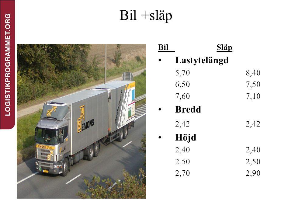 Bil +släp BilSläp Lastytelängd 5,708,40 6,507,50 7,607,10 Bredd2,42 Höjd2,402,50 2,702,90