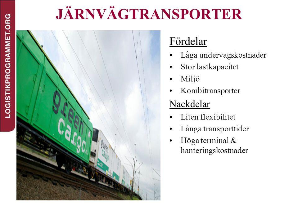 JÄRNVÄGTRANSPORTER Fördelar Låga undervägskostnader Stor lastkapacitet Miljö Kombitransporter Nackdelar Liten flexibilitet Långa transporttider Höga t
