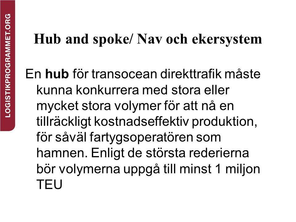 Hub and spoke/ Nav och ekersystem En hub för transocean direkttrafik måste kunna konkurrera med stora eller mycket stora volymer för att nå en tillräc