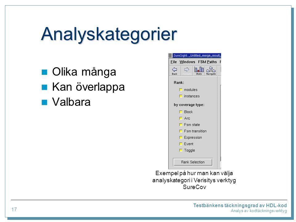 Analyskategorier Olika många Kan överlappa Valbara Testbänkens täckningsgrad av HDL-kod Analys av kodtäckningsverktyg Exempel på hur man kan välja analyskategori i Verisitys verktyg SureCov 17