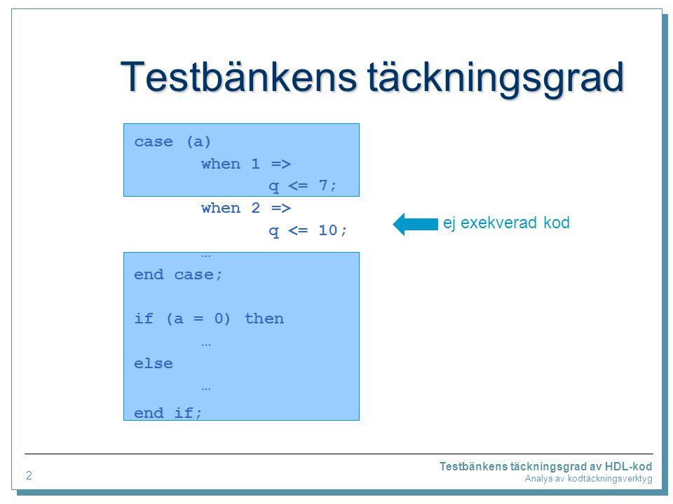 Testbänkens täckningsgrad Testbänkens täckningsgrad av HDL-kod Analys av kodtäckningsverktyg 2 case (a) when 1 => q <= 7; when 2 => q <= 10; … end case; if (a = 0) then … else … end if; ej exekverad kod