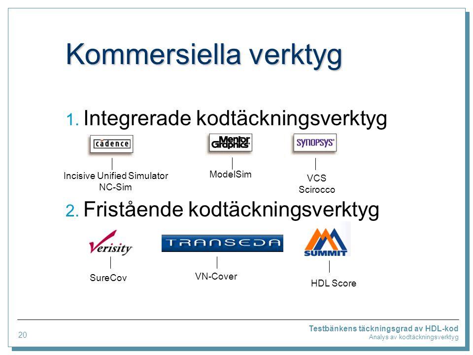 Kommersiella verktyg 1. Integrerade kodtäckningsverktyg 2.