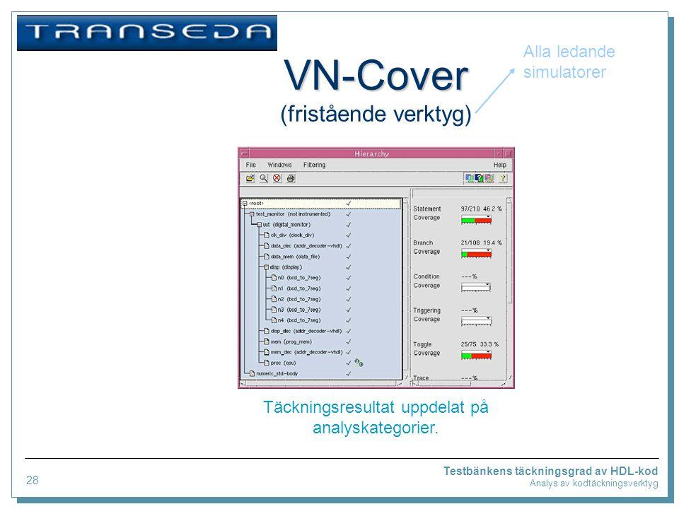 Testbänkens täckningsgrad av HDL-kod Analys av kodtäckningsverktyg VN-Cover VN-Cover (fristående verktyg) Täckningsresultat uppdelat på analyskategorier.