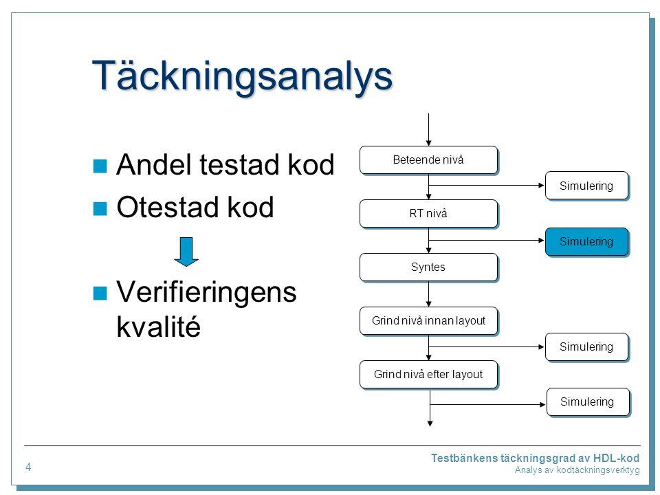 Täckningsanalys Andel testad kod Otestad kod Verifieringens kvalité Testbänkens täckningsgrad av HDL-kod Analys av kodtäckningsverktyg Grind nivå innan layout Simulering Grind nivå efter layout Syntes RT nivå Beteende nivå Simulering 4
