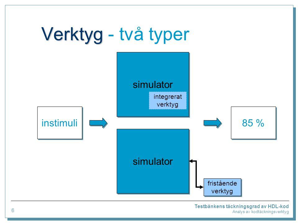 Verktyg Verktyg - två typer Testbänkens täckningsgrad av HDL-kod Analys av kodtäckningsverktyg instimuli simulator integrerat verktyg simulator fristående verktyg fristående verktyg 85 % 6