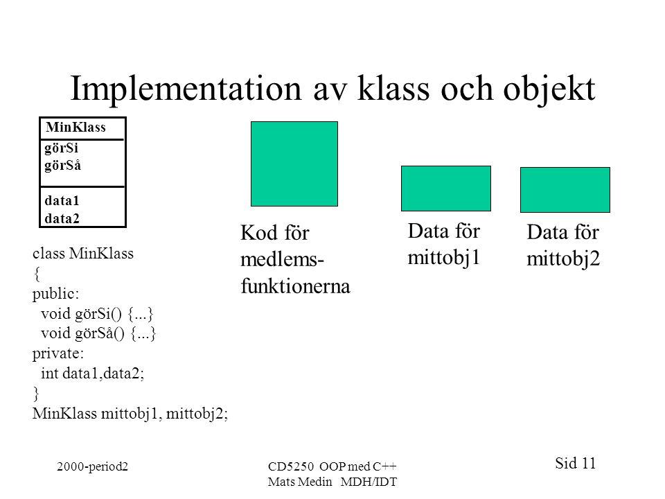 Sid 11 2000-period2CD5250 OOP med C++ Mats Medin MDH/IDT Implementation av klass och objekt MinKlass görSi görSå data1 data2 class MinKlass { public: void görSi() {...} void görSå() {...} private: int data1,data2; } MinKlass mittobj1, mittobj2; Kod för medlems- funktionerna Data för mittobj1 Data för mittobj2