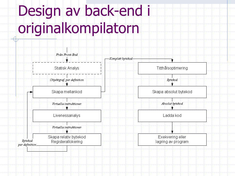Design av back-end i originalkompilatorn