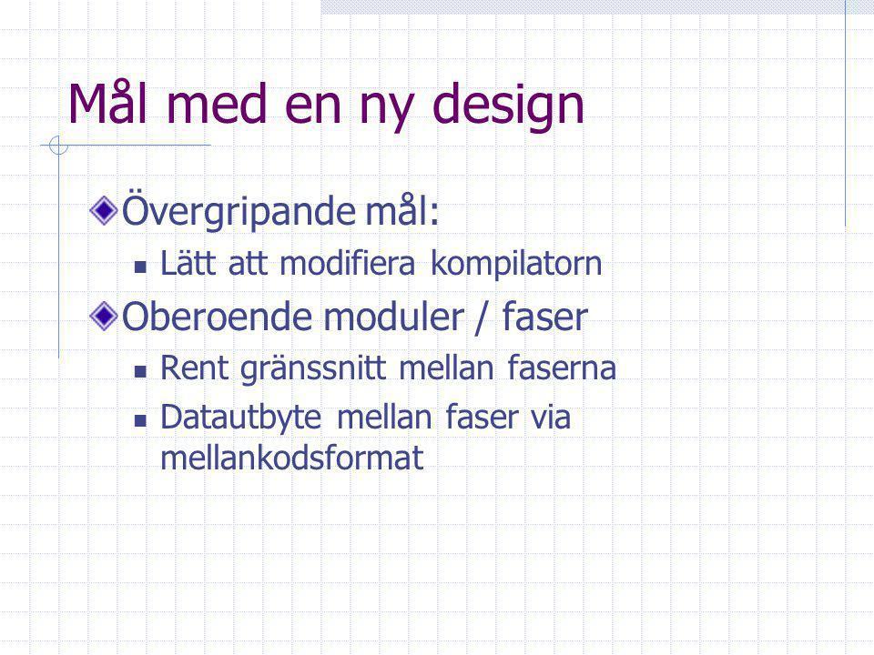 Mål med en ny design Övergripande mål: Lätt att modifiera kompilatorn Oberoende moduler / faser Rent gränssnitt mellan faserna Datautbyte mellan faser via mellankodsformat
