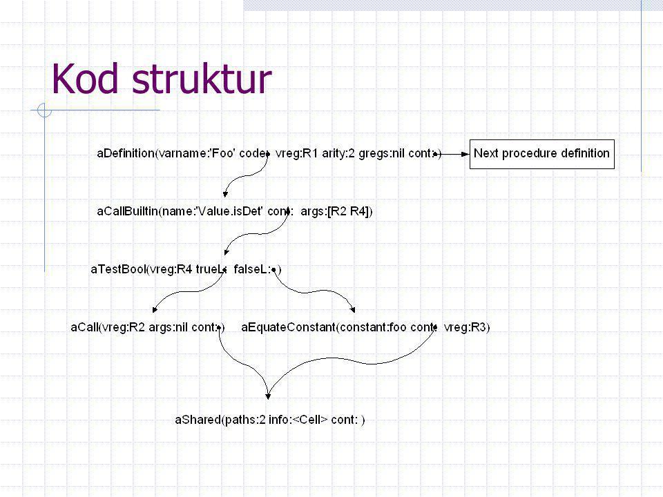 Kod struktur