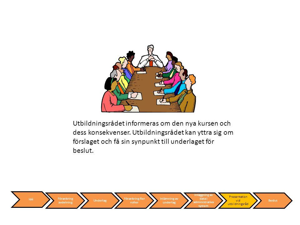 Utbildningsrådet informeras om den nya kursen och dess konsekvenser.