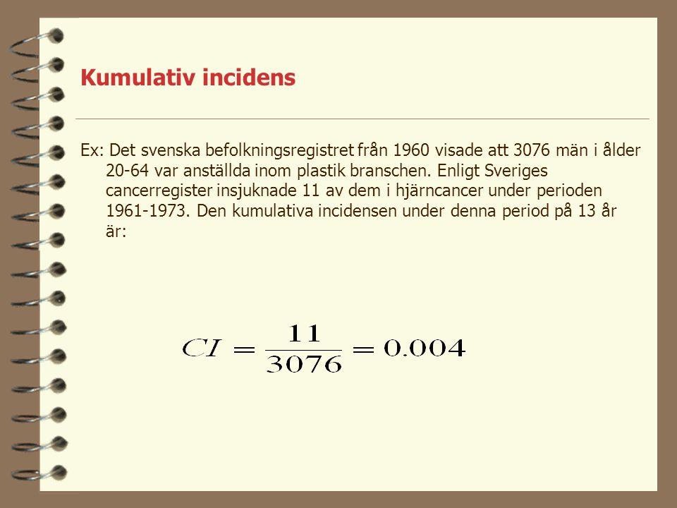 Kumulativ incidens Kumulativ incidens anger andelen av individer som vid en bestämd tidsperiods början var friska men som insjuknar under periodens gå