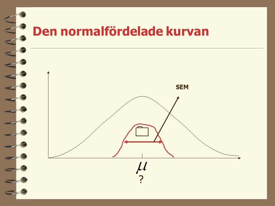 Den normalfördelade kurvan POPULATIONEN ?