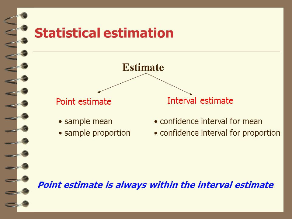 Point estimation and interval estimation learning objectives: »to understand the relationship between point estimation and interval estimation »to cal
