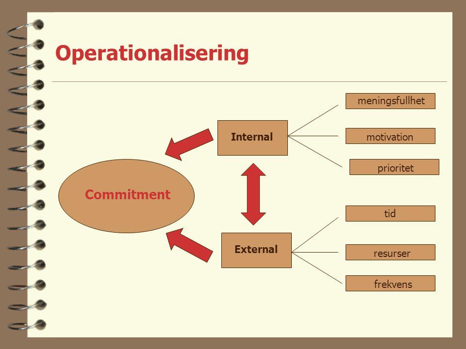 Den teoretiska bakgrunden Commitment Internal External