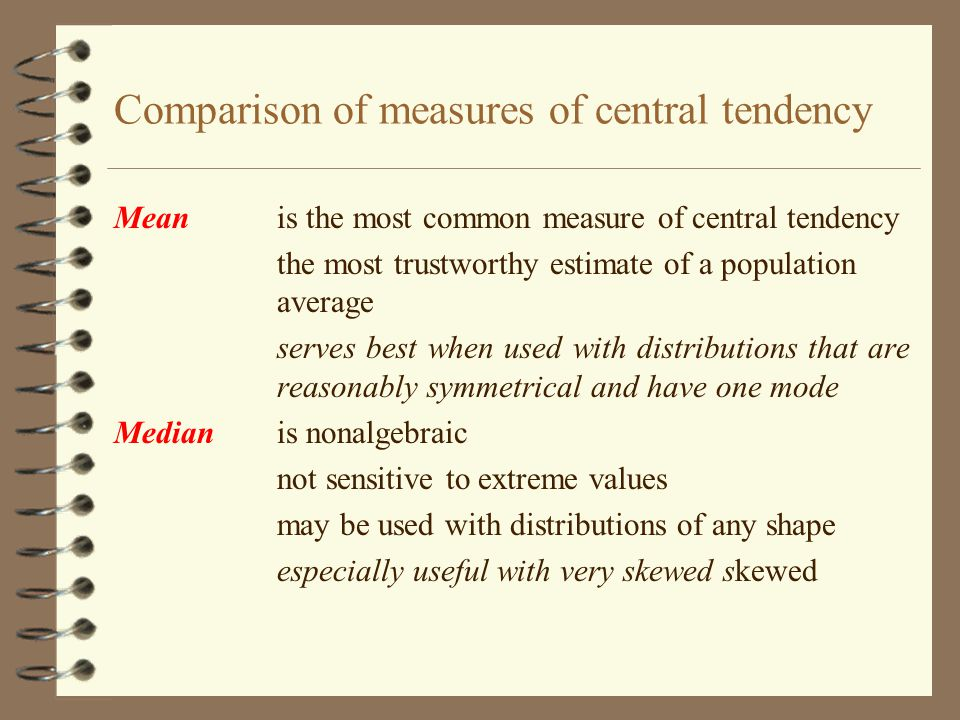 Comparison of measures of central tendency ModeMedian Mean
