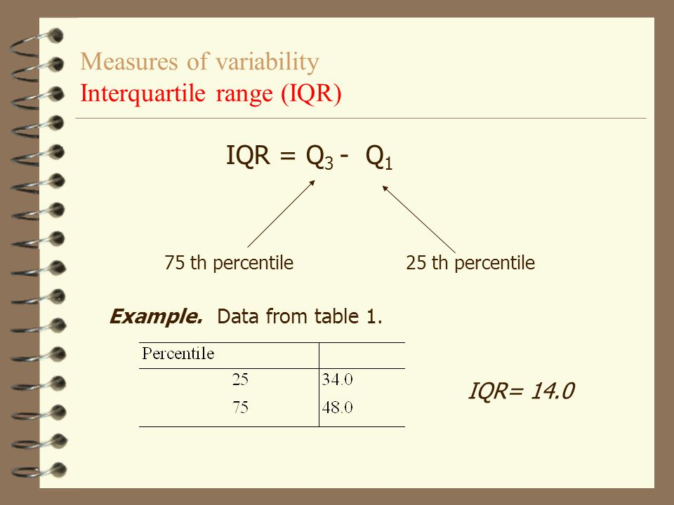 Measures of variability Standard deviation Two frequency distribution with equal mean, but different variabilities. Mean