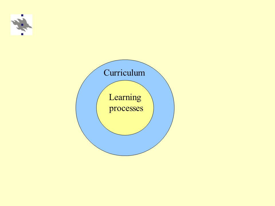 Learning processes Curriculum