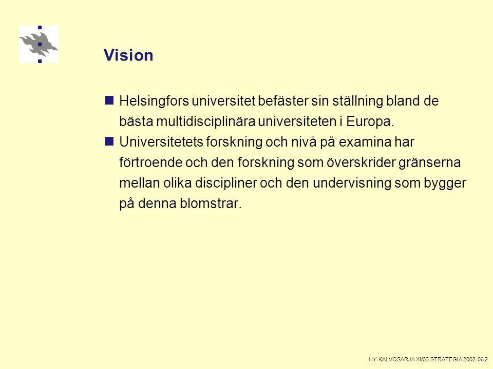 Vision Helsingfors universitet befäster sin ställning bland de bästa multidisciplinära universiteten i Europa.