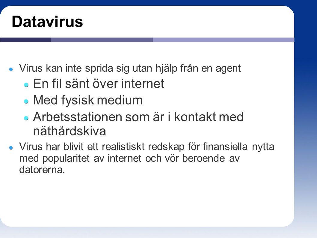 Datavirus Virus kan inte sprida sig utan hjälp från en agent En fil sänt över internet Med fysisk medium Arbetsstationen som är i kontakt med näthårds