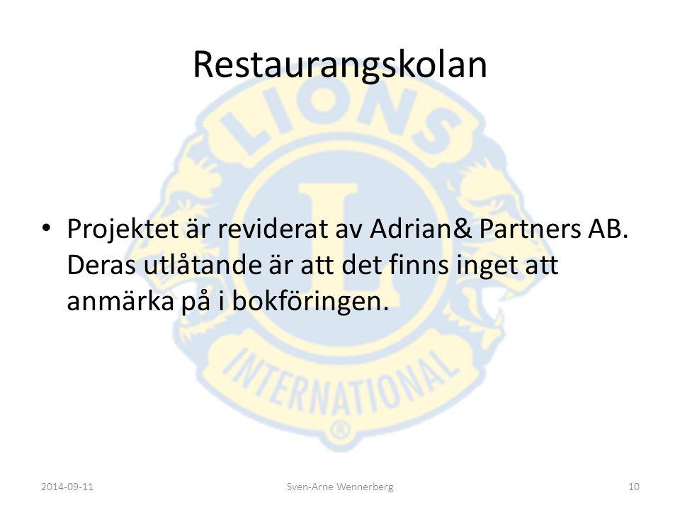 Restaurangskolan Projektet är reviderat av Adrian& Partners AB.