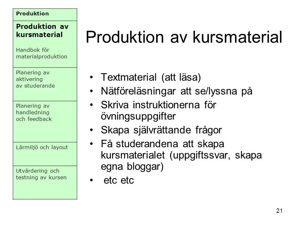 21 Produktion Produktion av kursmaterial Handbok för materialproduktion Planering av aktivering av studerande Planering av handledning och feedback Lä