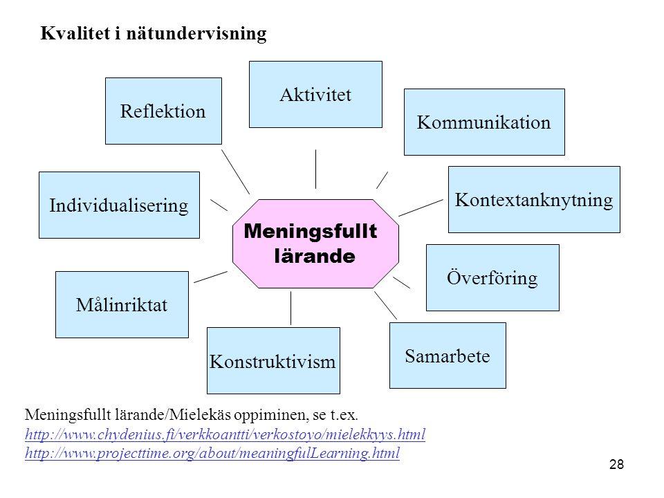 28 Meningsfullt lärande Kontextanknytning Överföring Samarbete Konstruktivism Målinriktat Individualisering Aktivitet Kvalitet i nätundervisning Menin