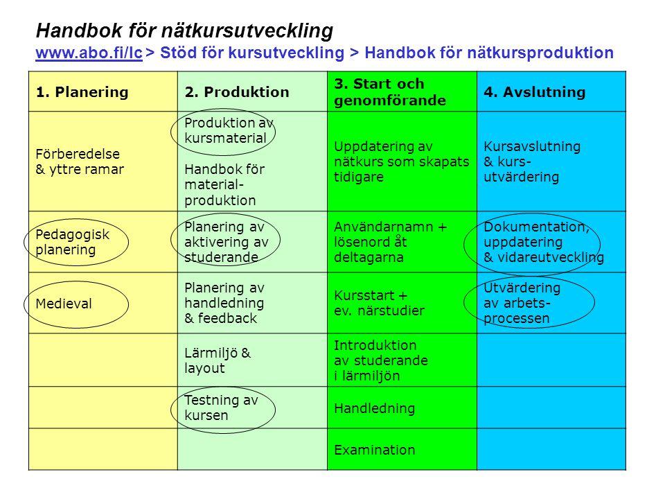 7 1. Planering2. Produktion 3. Start och genomförande 4. Avslutning Förberedelse & yttre ramar Produktion av kursmaterial Handbok för material- produk