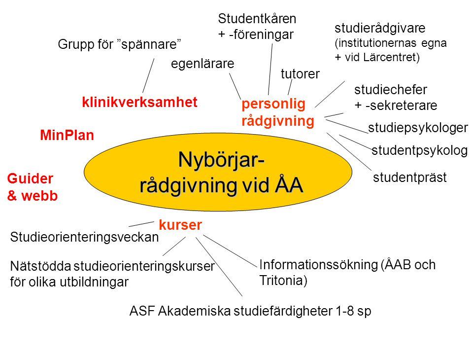 Nybörjar- rådgivning vid ÅA personlig rådgivning egenlärare tutorer studierådgivare (institutionernas egna + vid Lärcentret) studiechefer + -sekretera