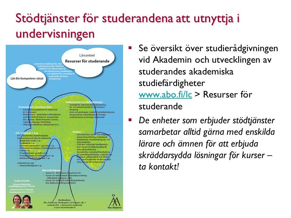 Stödtjänster för studerandena att utnyttja i undervisningen  Se översikt över studierådgivningen vid Akademin och utvecklingen av studerandes akademi