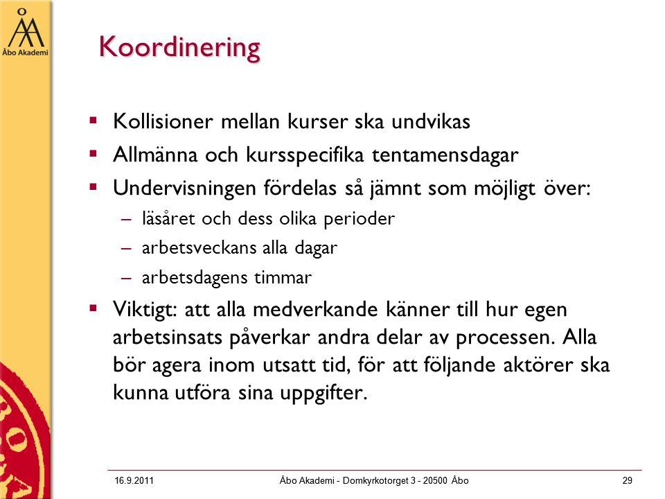 16.9.2011Åbo Akademi - Domkyrkotorget 3 - 20500 Åbo29 Koordinering  Kollisioner mellan kurser ska undvikas  Allmänna och kursspecifika tentamensdaga