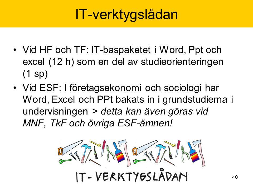 40 IT-verktygslådan Vid HF och TF: IT-baspaketet i Word, Ppt och excel (12 h) som en del av studieorienteringen (1 sp) Vid ESF: I företagsekonomi och