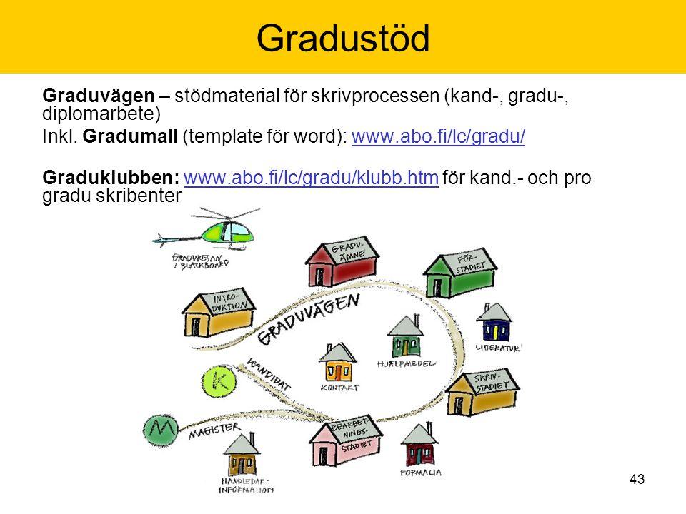 43 Gradustöd Graduvägen – stödmaterial för skrivprocessen (kand-, gradu-, diplomarbete) Inkl. Gradumall (template för word): www.abo.fi/lc/gradu/www.a