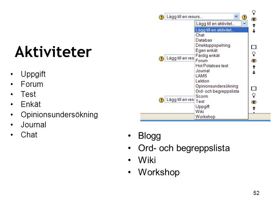 52 Aktiviteter Uppgift Forum Test Enkät Opinionsundersökning Journal Chat Blogg Ord- och begreppslista Wiki Workshop