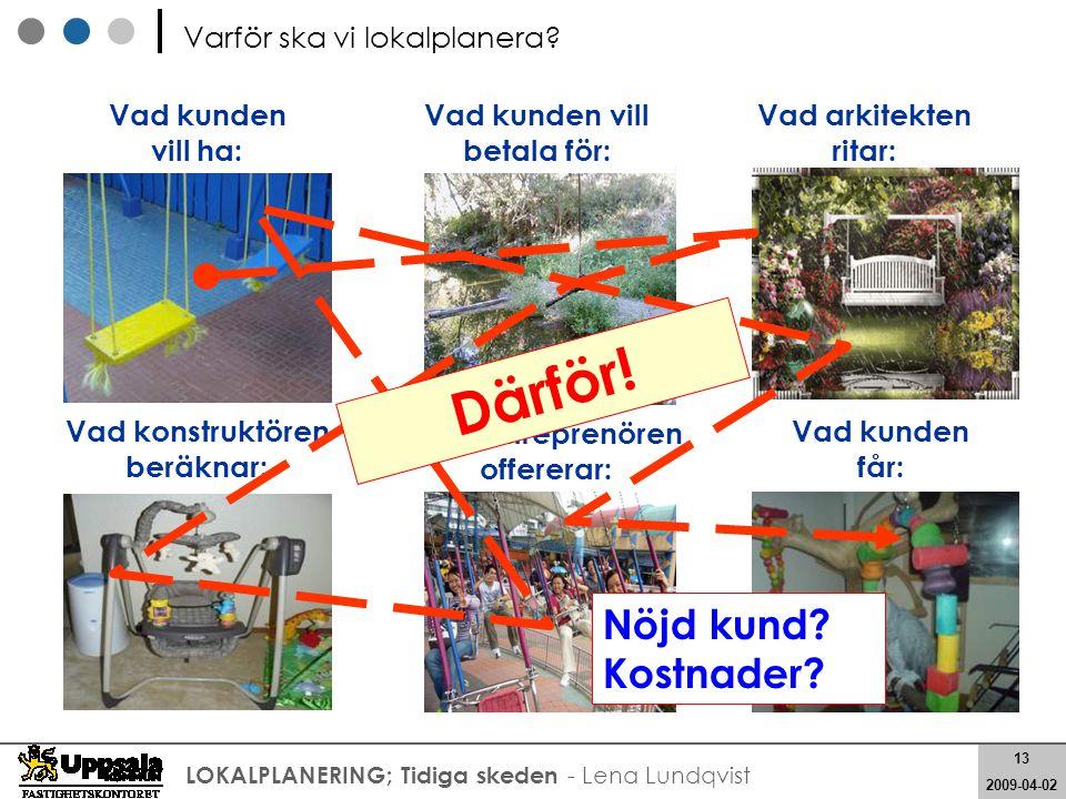 13 2008-05-21 13 2009-04-02 LOKALPLANERING; Tidiga skeden - Lena Lundqvist Vad kunden vill ha: Vad kunden vill betala för: Vad arkitekten ritar: Vad k