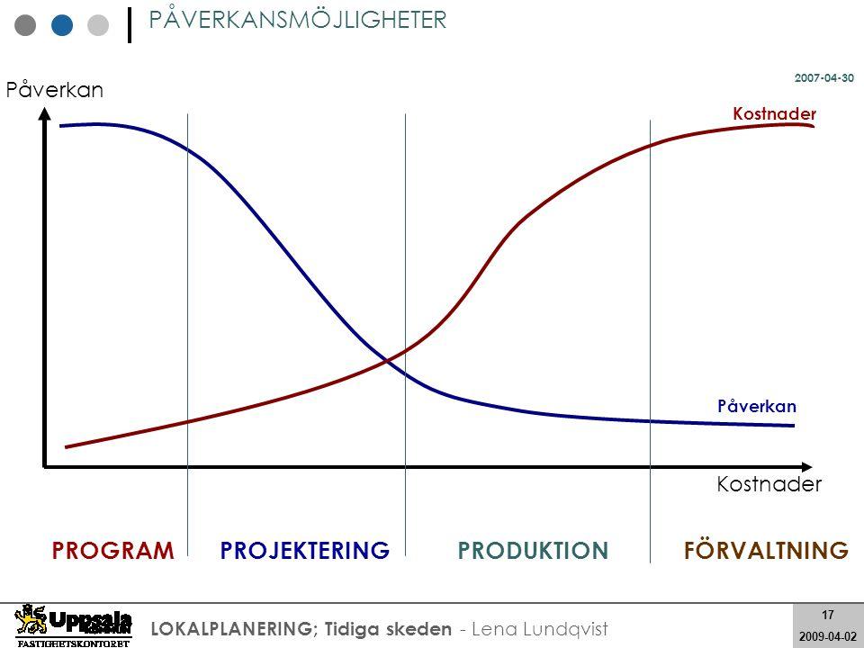 17 2008-05-21 17 2009-04-02 LOKALPLANERING; Tidiga skeden - Lena Lundqvist Påverkan Kostnader Påverkan 2007-04-30 PÅVERKANSMÖJLIGHETER PROGRAM PROJEKT